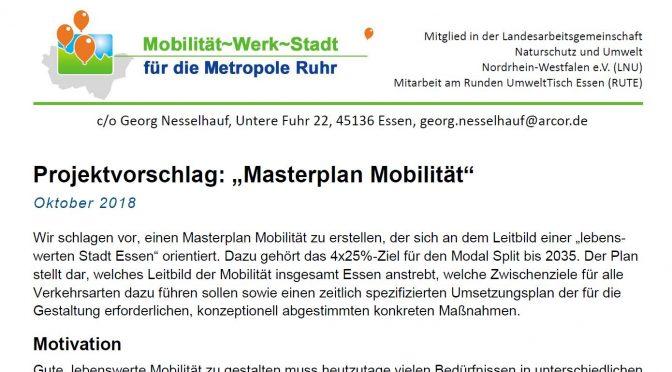 Fortschreibung des Luftreinhalteplans Ruhrgebiet 2011, Teilplan West (Stadtgebiet Essen)